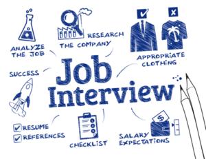 job interview, resume, checklist, practice